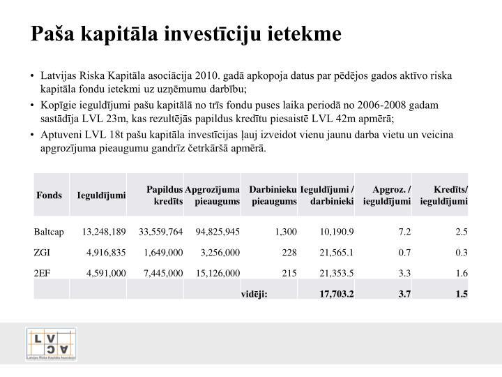 Paša kapitāla investīciju ietekme