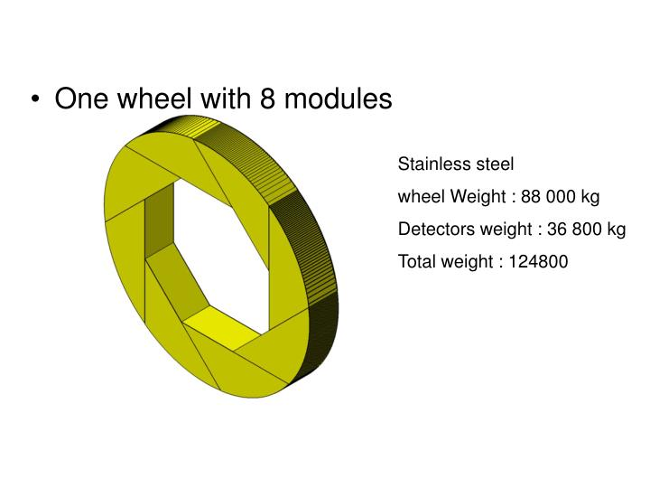One wheel with 8 modules
