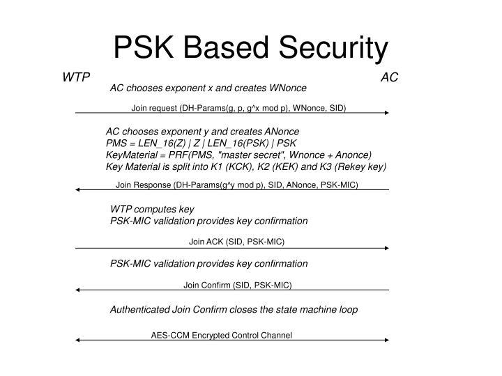 PSK Based Security