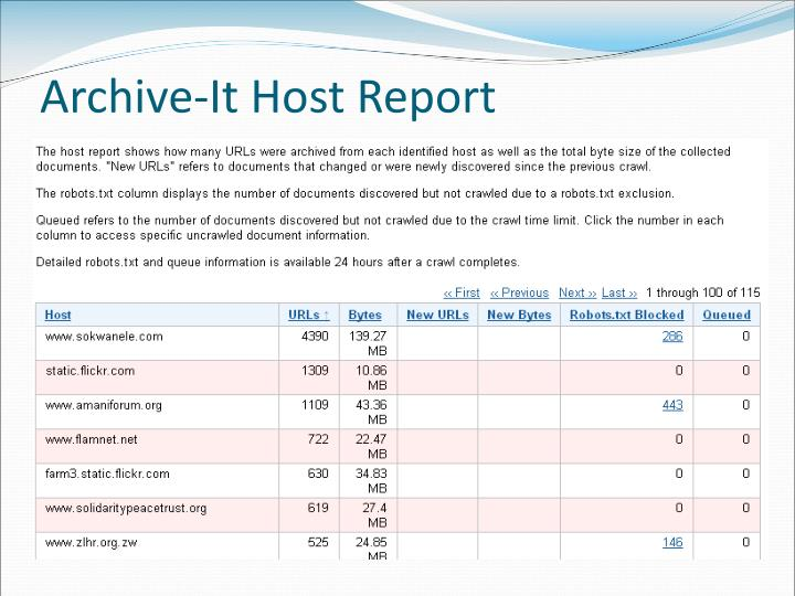 Archive-It Host Report