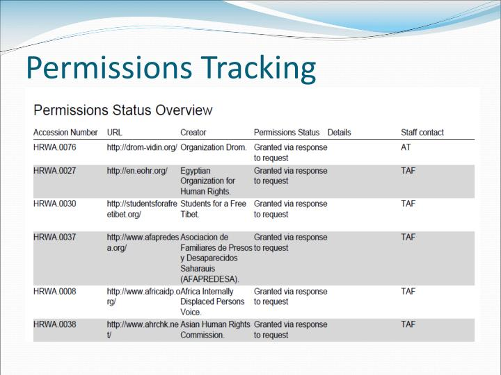 Permissions Tracking