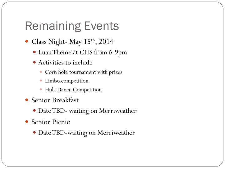 Remaining Events
