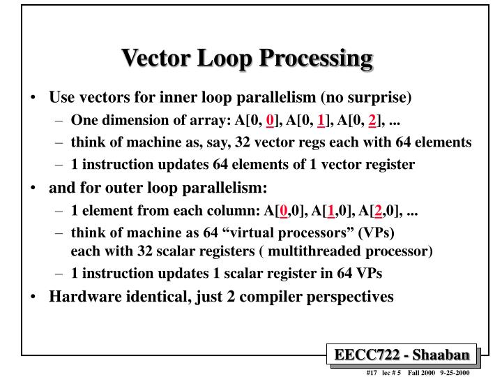 Vector Loop Processing