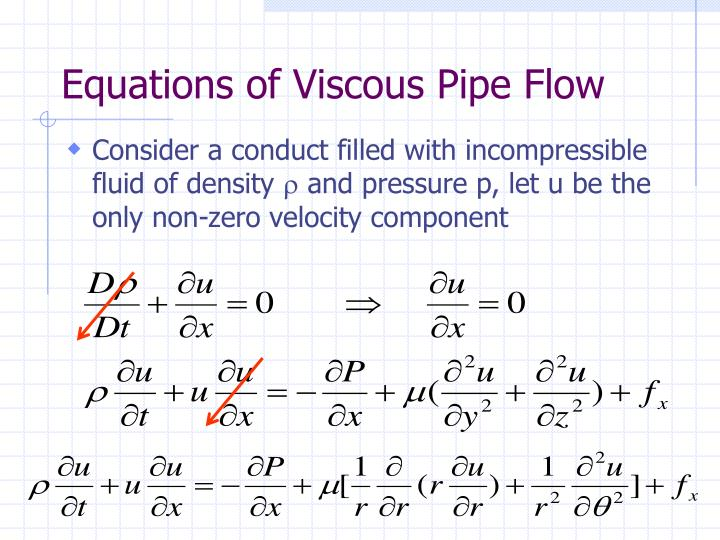 Equations of Viscous Pipe Flow