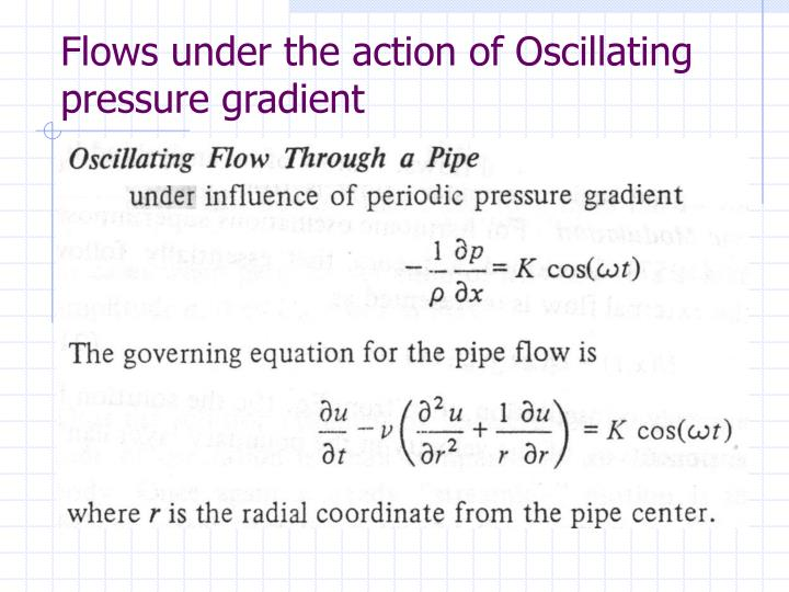 Flows under the action of Oscillating pressure gradient