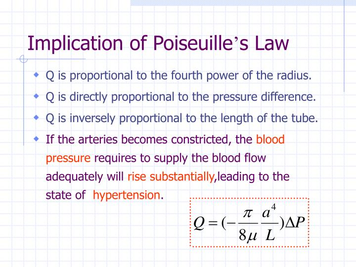 Implication of Poiseuille