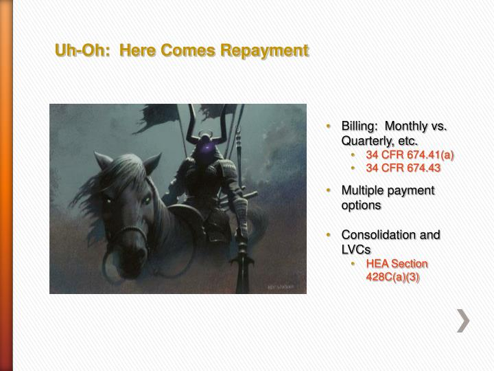Uh-Oh:  Here Comes Repayment