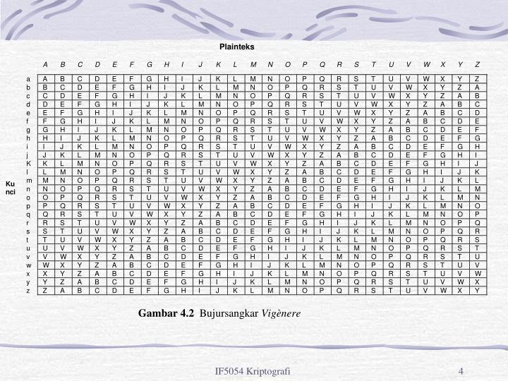 IF5054 Kriptografi