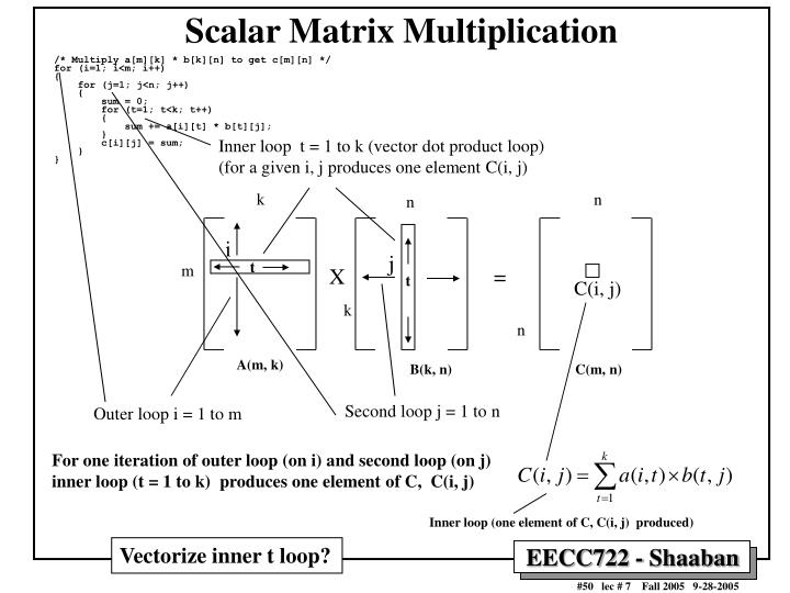 Scalar Matrix Multiplication