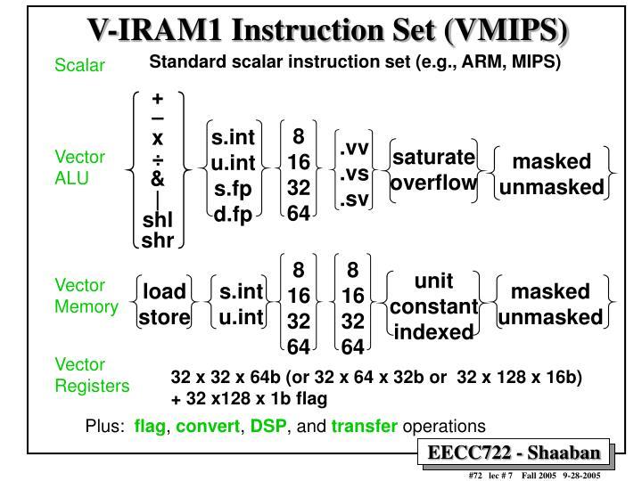 V-IRAM1 Instruction Set (VMIPS)