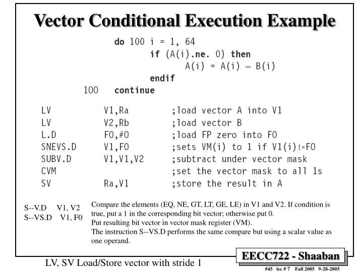 Vector Conditional Execution Example