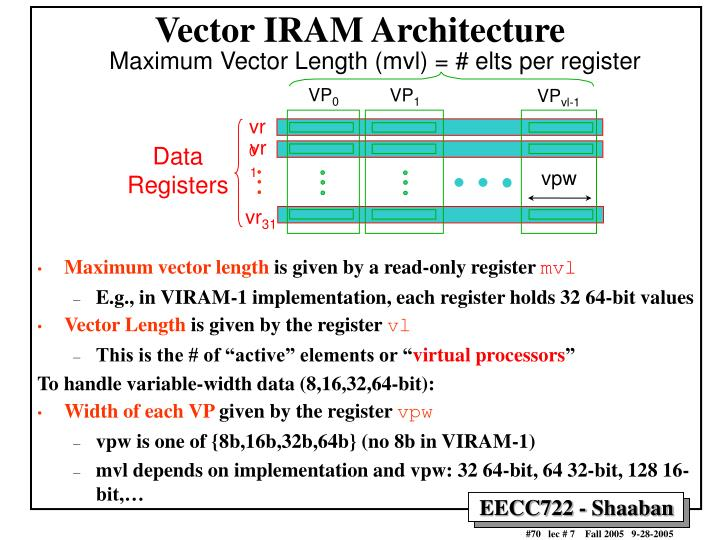 Vector IRAM Architecture