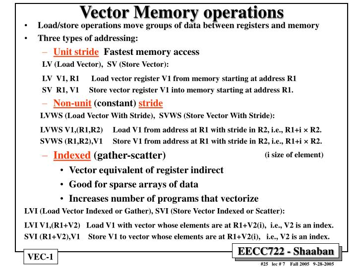 Vector Memory operations