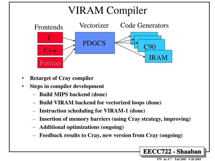 Vectorizer