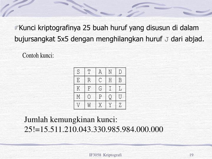 Kunci kriptografinya 25 buah huruf yang disusun di dalam