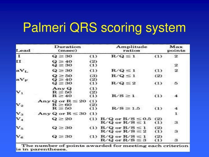 Palmeri QRS scoring system