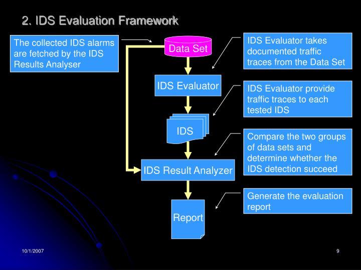 2. IDS Evaluation Framework
