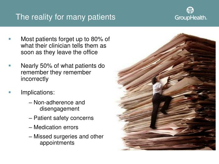 Most patients forget up to 80% of what their clinician tells them as soon as they leave the office
