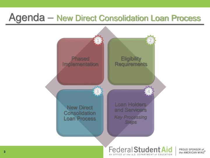 Agenda new direct consolidation loan process