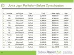 joy s loan portfolio before consolidation