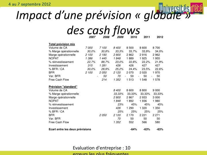 Impact d'une prévision «globale» des cash flows