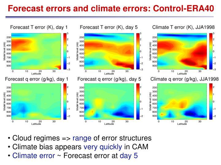Forecast T error (K), day 1