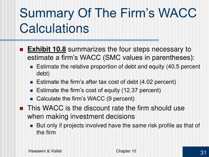 Summary Of The Firm's WACC Calculations