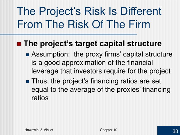 The Project's Risk Is Different From The Risk Of The Firm