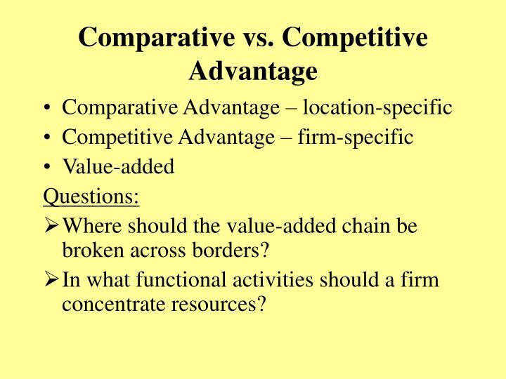 Comparative vs. Competitive Advantage