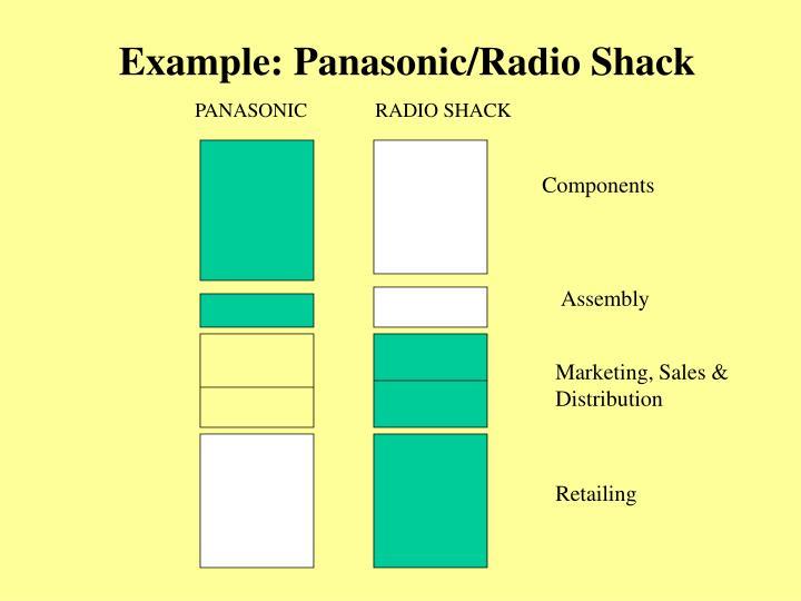 Example: Panasonic/Radio Shack