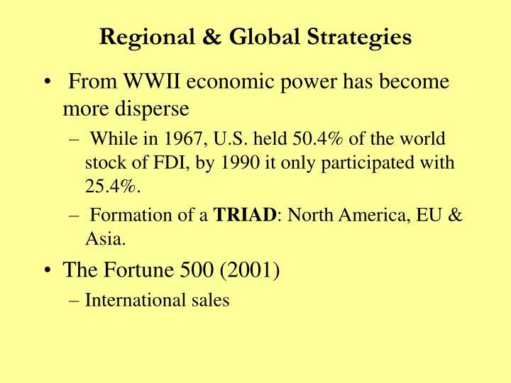 Regional & Global Strategies