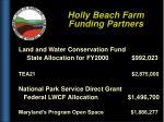 holly beach farm funding partners