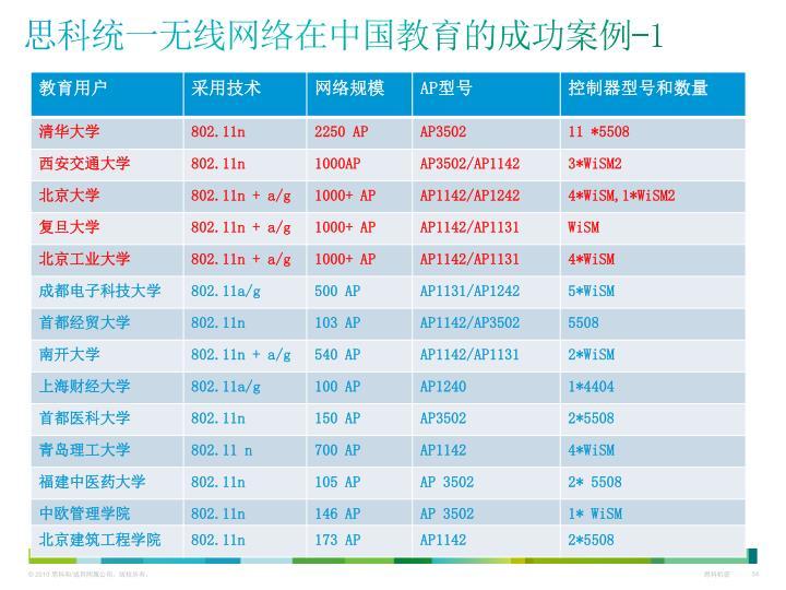 思科统一无线网络在中国教育的成功案例