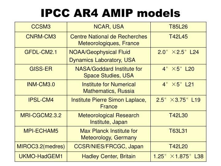 IPCC AR4 AMIP models