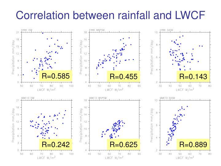 Correlation between rainfall and LWCF