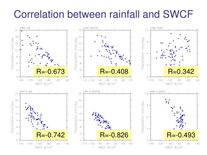 Correlation between rainfall and SWCF