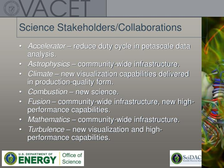Science Stakeholders/Collaborations