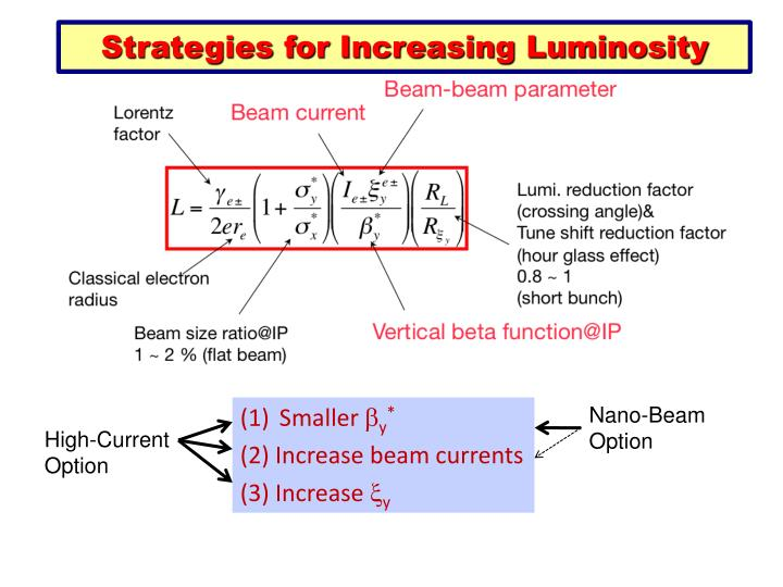 Strategies for Increasing Luminosity