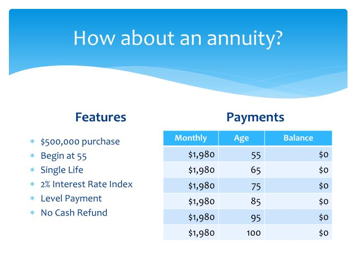 How about an annuity?