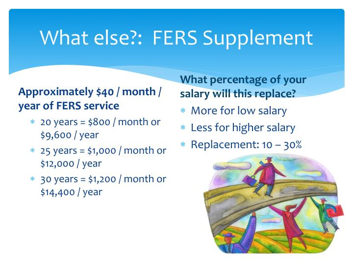What else?:  FERS Supplement