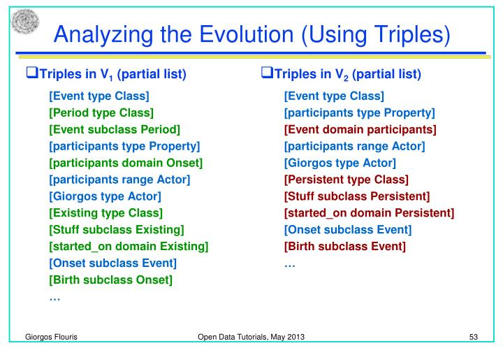 Analyzing the Evolution (Using Triples)