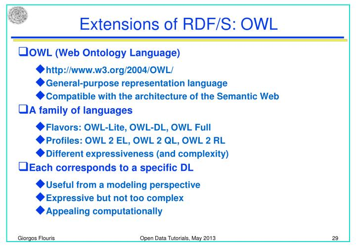 Extensions of RDF/S: OWL