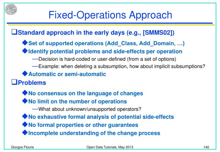 Fixed-Operations Approach