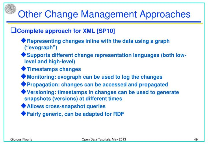 Other Change Management Approaches