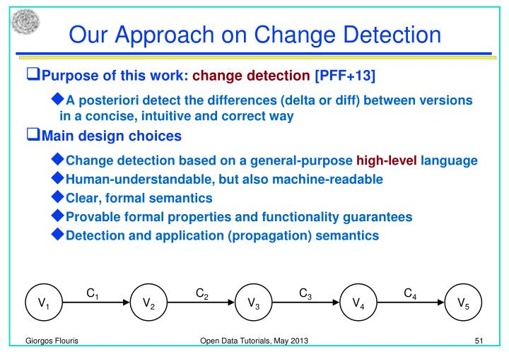 Our Approach on Change Detection