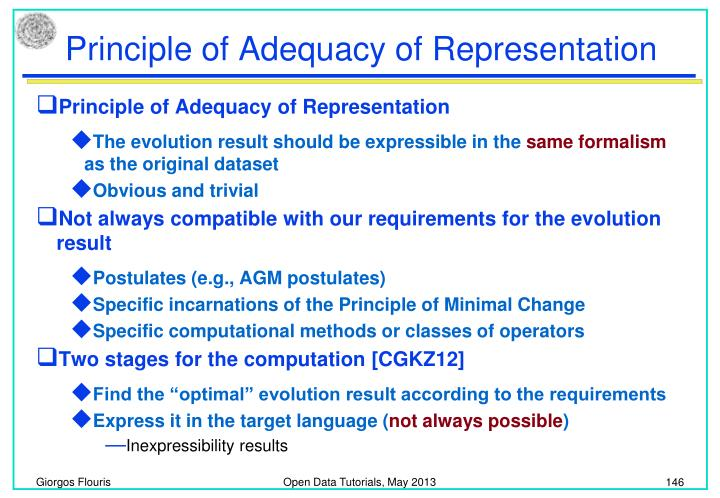 Principle of Adequacy of Representation