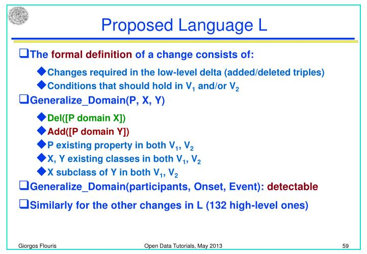 Proposed Language L
