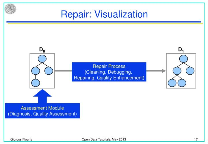 Repair: Visualization