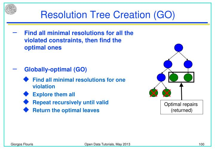 Resolution Tree Creation (GO)