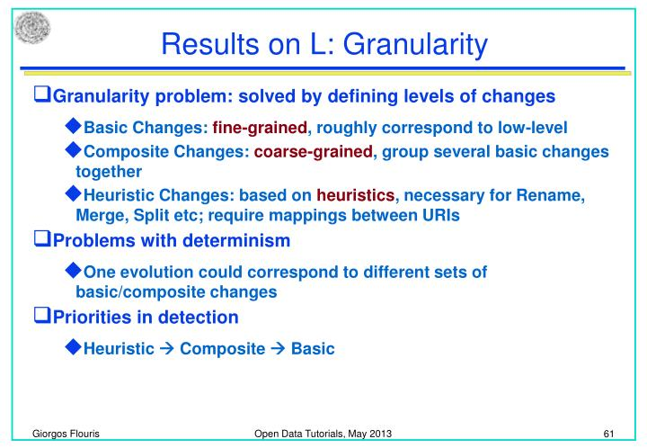 Results on L: Granularity